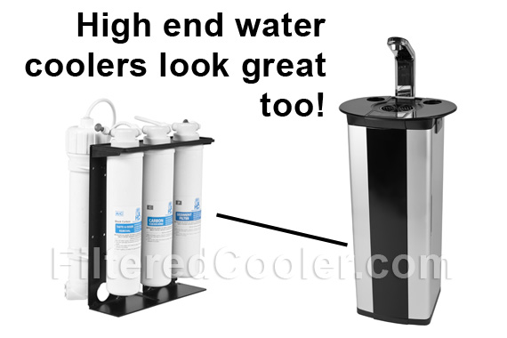 Filtered Water Cooler Look Great